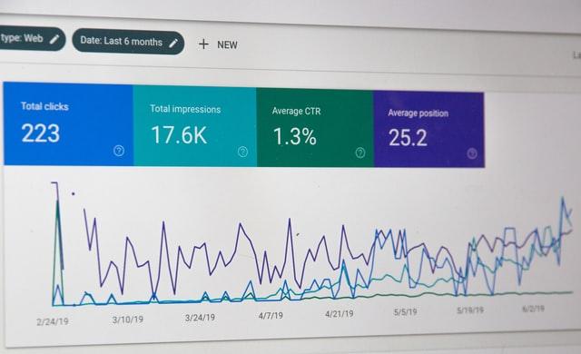 Googleアナリティクスの基本的な見方とブログの改善方法
