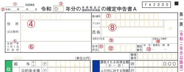 ② 確定申告書「第一表(住所欄)」の書き方