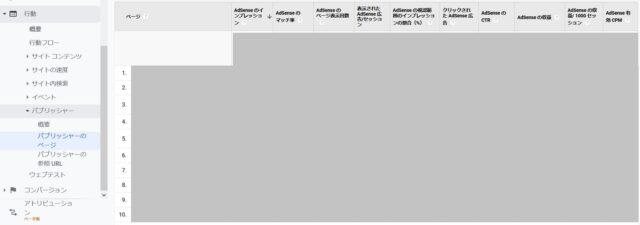 アナリティクス_AdSenseのページ別データ
